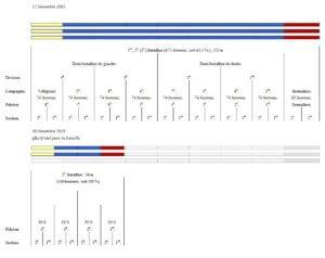 Srovnání průměrného batalionu francouzské řadové pěchoty.
