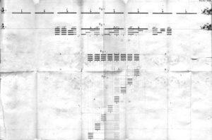 Rozvinutí sevřené kolony osmi batalionů (hluboká sestava) do bitevní sestavy (tenká sestava) podle evolucí linie.
