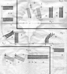 Formování kolony rozkladem, změny směru za pochodu a opětovné zformování pelotonu do bitevní sestavy ve škole pelotonu.