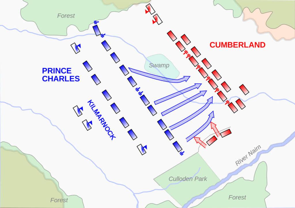 Rozestavení jednotek před bitvou u Cullodenu.