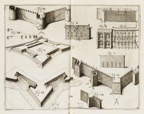 Nákres v díle Architectura militaris moderna z roku 1647 znázorňuje možnosti palebného krytí u středověkých hradeb a hradeb s bastiony