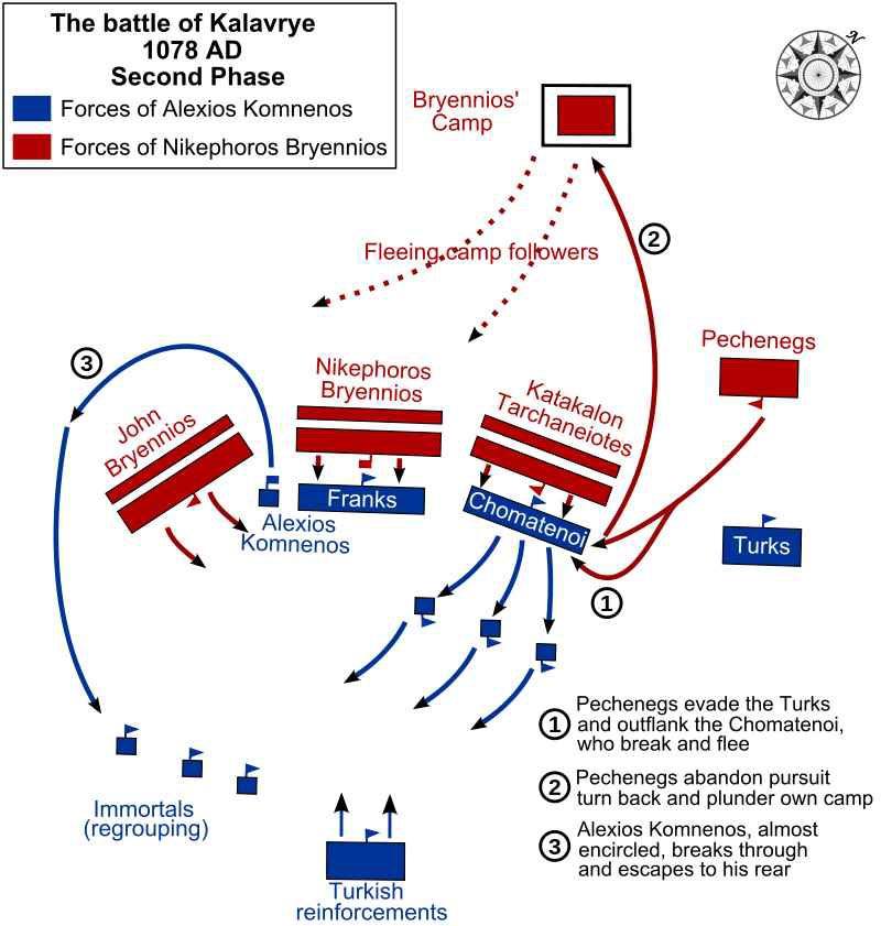 Bitva u Kalavrye, 1078. Vítězství Alexia nad Bryenniem. 2. fáze