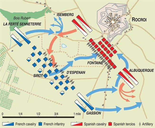 Manévry jednotlivých celků v bitvě u Rocroi