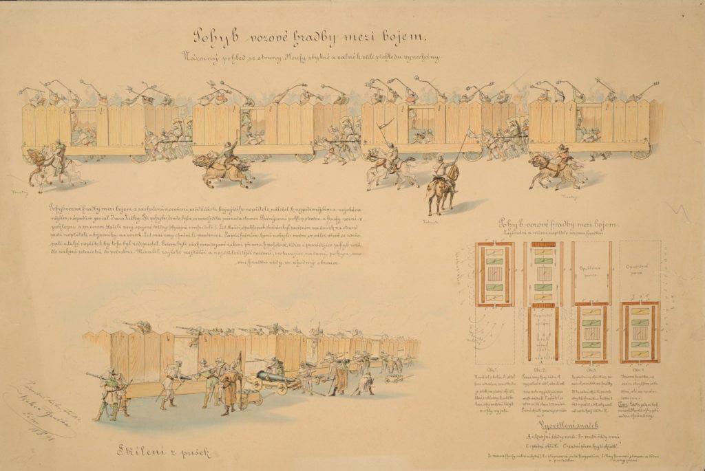 Různé varianty husitské vozové hradby podle představ profesora Bouška z třicátých let 20. století