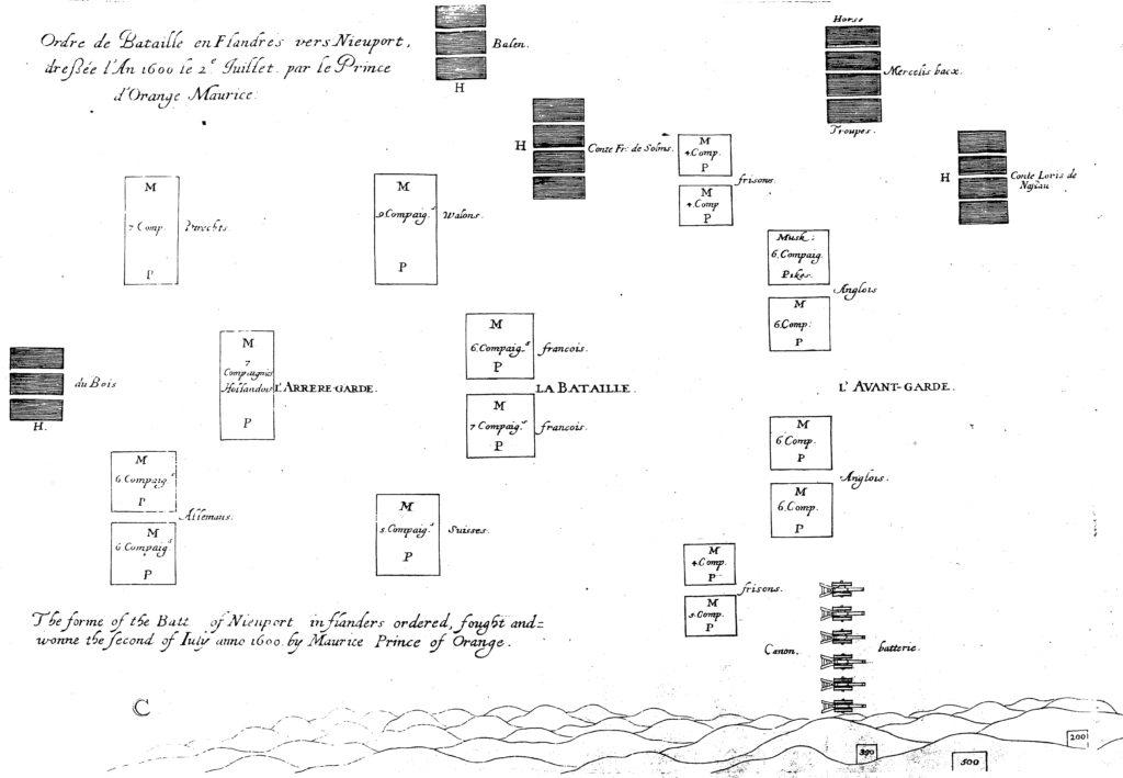 Schématické vyobrazení postavení Mořicovy armády z vojensko teoretické publikace zroku 1637